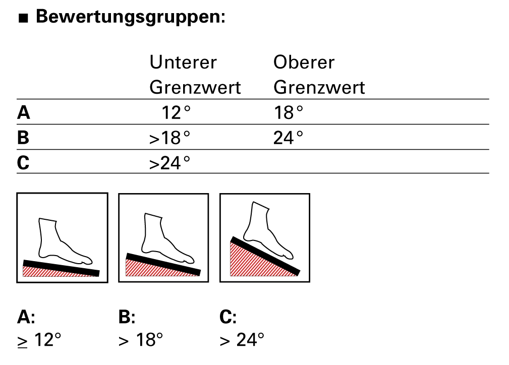 Fliesenwissen Kompakt Bergmann Franz - Fliesen abriebklasse bad